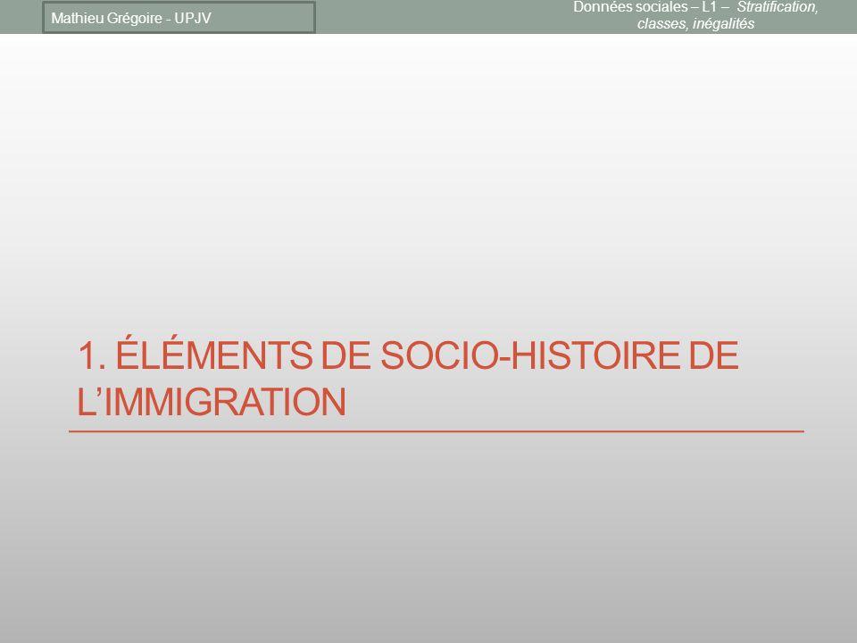 1. ÉLÉMENTS DE SOCIO-HISTOIRE DE LIMMIGRATION Mathieu Grégoire - UPJV Données sociales – L1 – Stratification, classes, inégalités