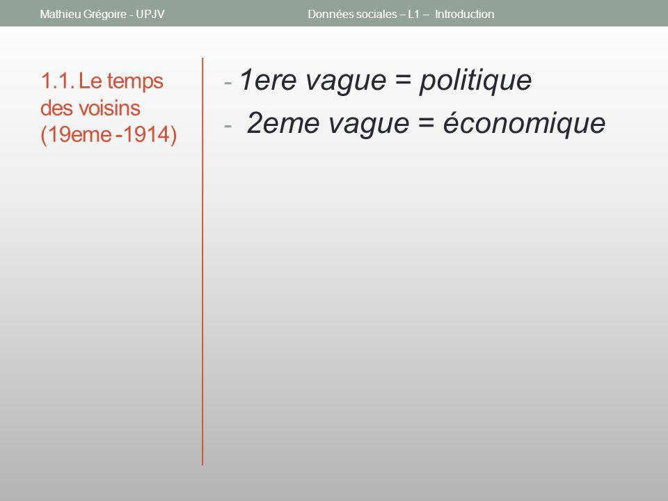 1.1. Le temps des voisins (19eme -1914) - 1ere vague = politique - 2eme vague = économique Mathieu Grégoire - UPJVDonnées sociales – L1 – Introduction