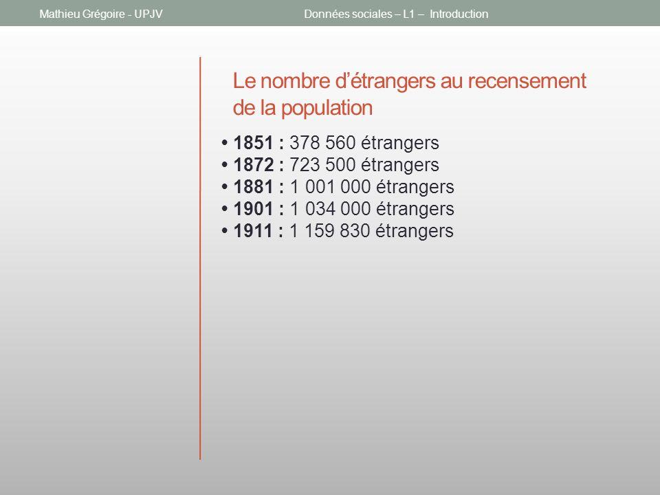 Le nombre détrangers au recensement de la population 1851 : 378 560 étrangers 1872 : 723 500 étrangers 1881 : 1 001 000 étrangers 1901 : 1 034 000 étrangers 1911 : 1 159 830 étrangers Mathieu Grégoire - UPJVDonnées sociales – L1 – Introduction
