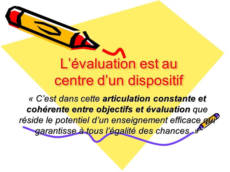 Lévaluation est au centre dun dispositif « Cest dans cette articulation constante et cohérente entre objectifs et évaluation que réside le potentiel d