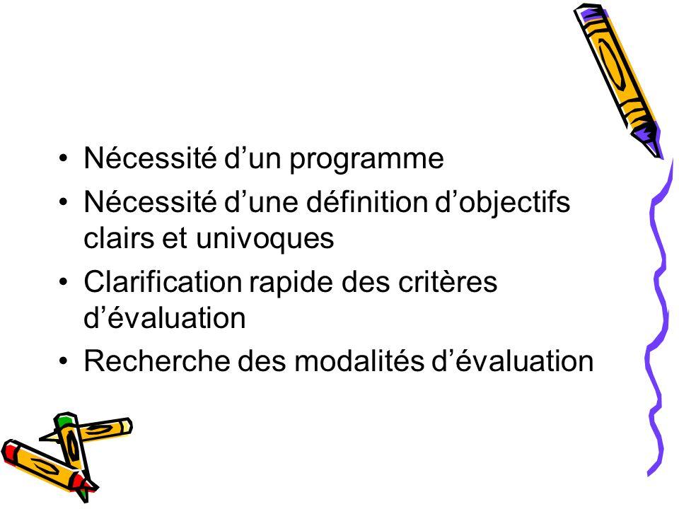 Nécessité dun programme Nécessité dune définition dobjectifs clairs et univoques Clarification rapide des critères dévaluation Recherche des modalités