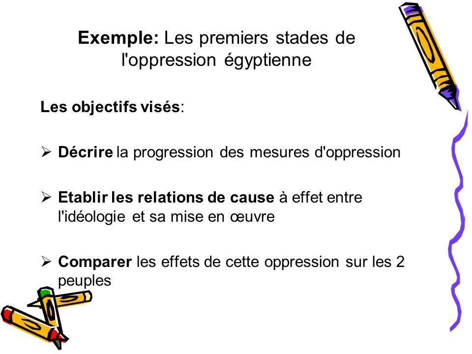 Exemple: Les premiers stades de l'oppression égyptienne Les objectifs visés: Décrire la progression des mesures d'oppression Etablir les relations de