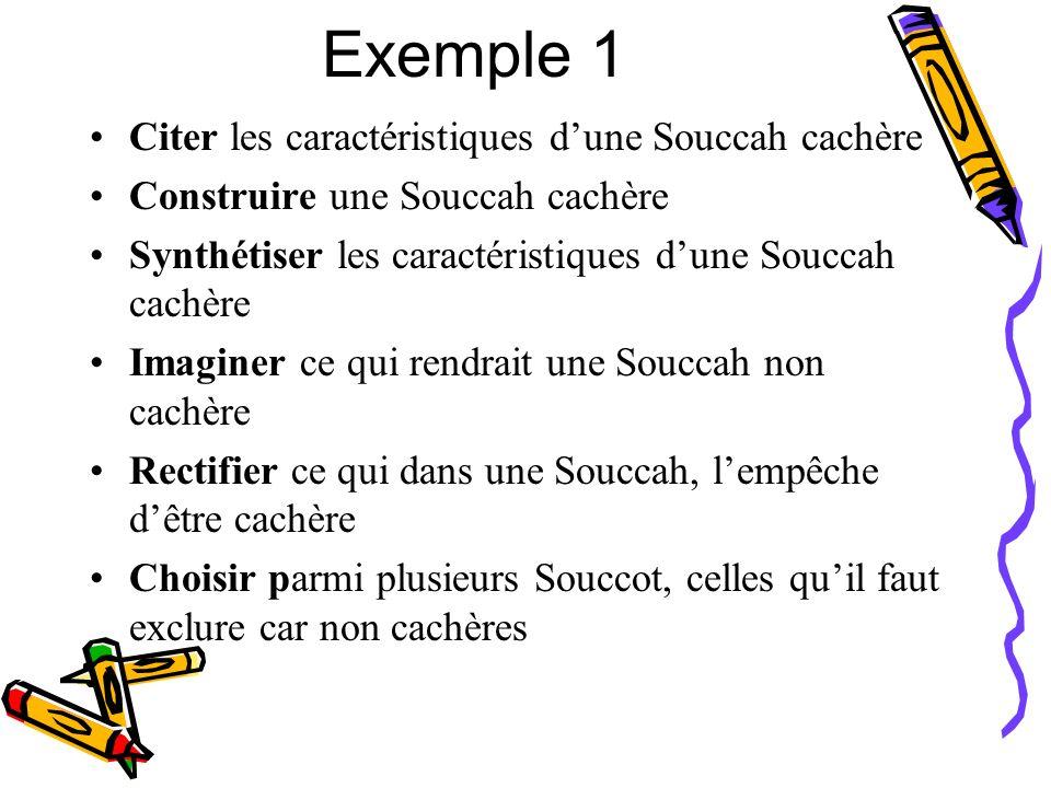 Exemple 1 Citer les caractéristiques dune Souccah cachère Construire une Souccah cachère Synthétiser les caractéristiques dune Souccah cachère Imagine
