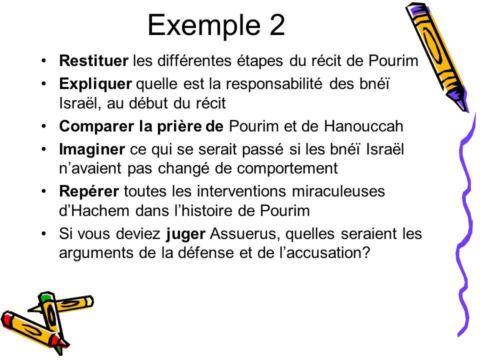 Exemple 2 Restituer les différentes étapes du récit de Pourim Expliquer quelle est la responsabilité des bnéï Israël, au début du récit Comparer la pr