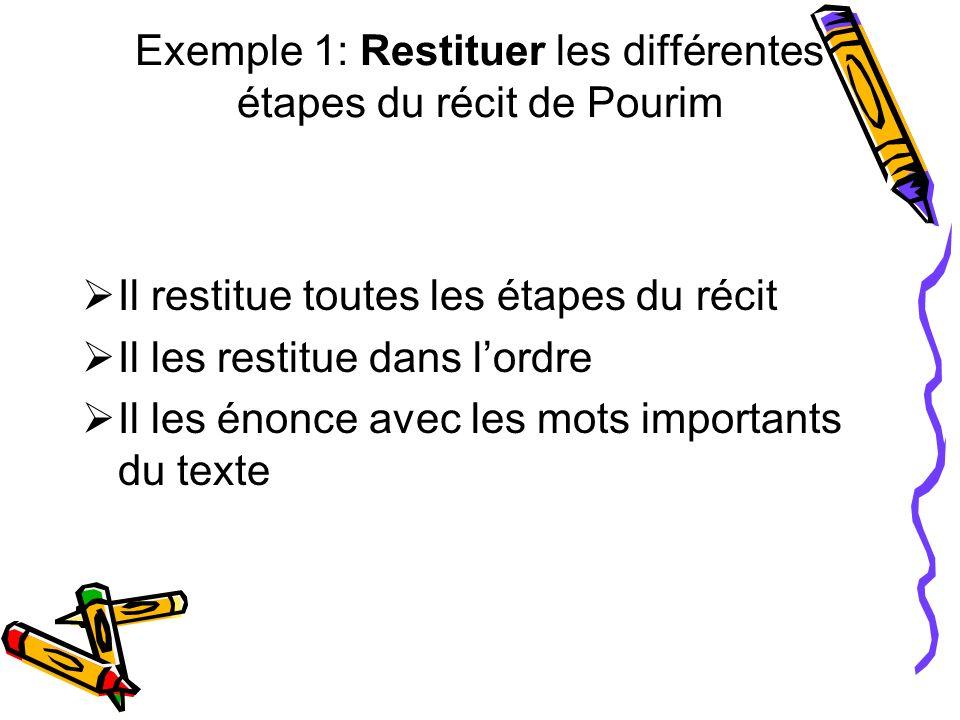 Exemple 1: Restituer les différentes étapes du récit de Pourim Il restitue toutes les étapes du récit Il les restitue dans lordre Il les énonce avec l