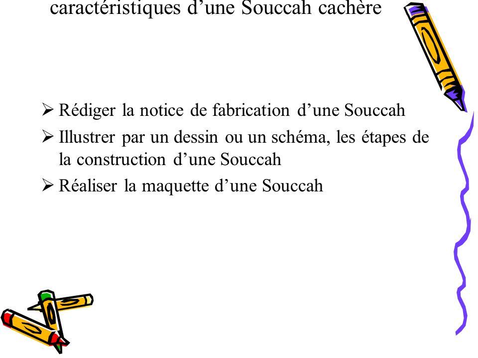 Exemple : Synthétiser les caractéristiques dune Souccah cachère Rédiger la notice de fabrication dune Souccah Illustrer par un dessin ou un schéma, le