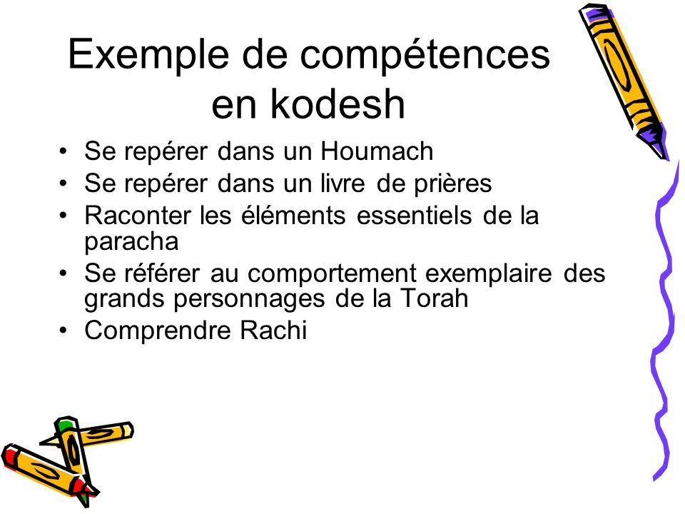 Exemple de compétences en kodesh Se repérer dans un Houmach Se repérer dans un livre de prières Raconter les éléments essentiels de la paracha Se réfé