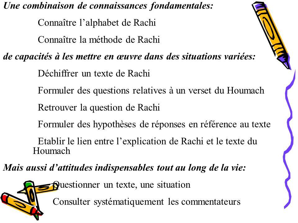 Une combinaison de connaissances fondamentales: Connaître lalphabet de Rachi Connaître la méthode de Rachi de capacités à les mettre en œuvre dans des