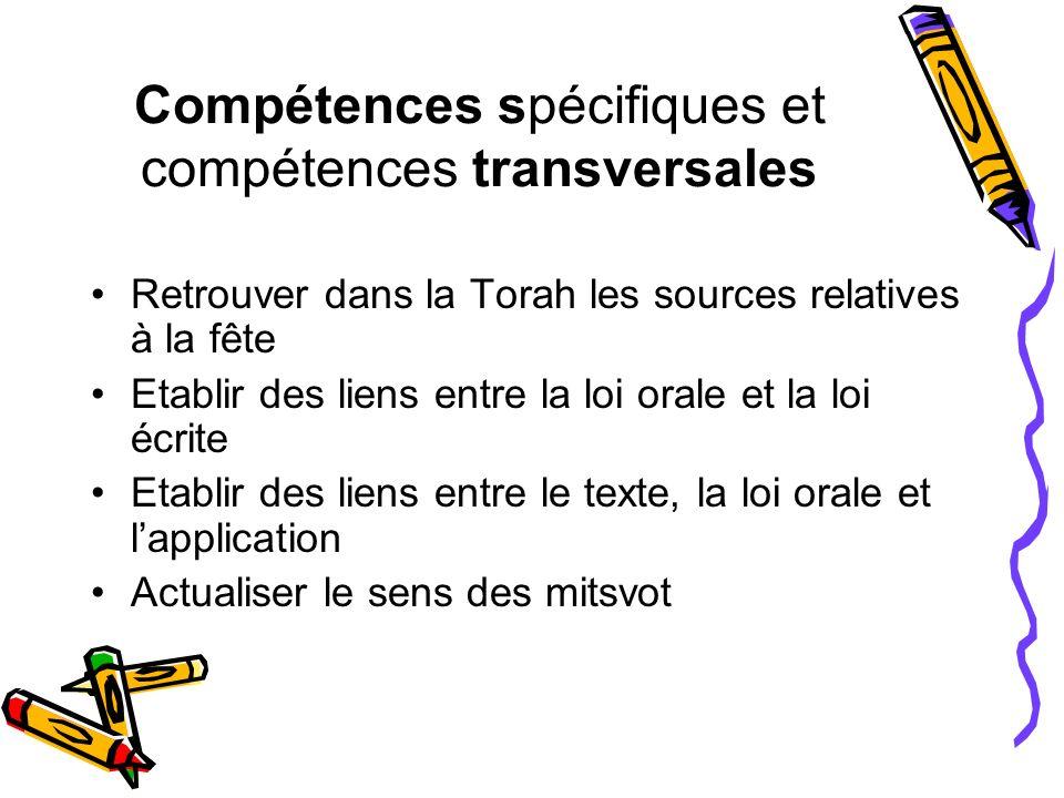 Compétences spécifiques et compétences transversales Retrouver dans la Torah les sources relatives à la fête Etablir des liens entre la loi orale et l