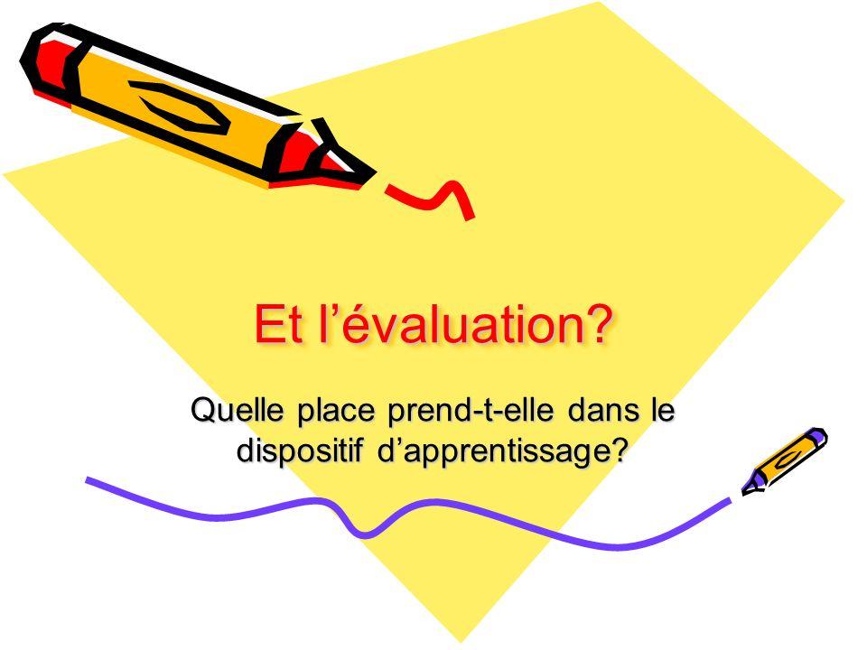Apprendre cest restituer, appliquer, traduire, mobiliser, transférer ses connaissances et compétences Evaluer cest « peser » le présent pour « peser » sur lavenir »