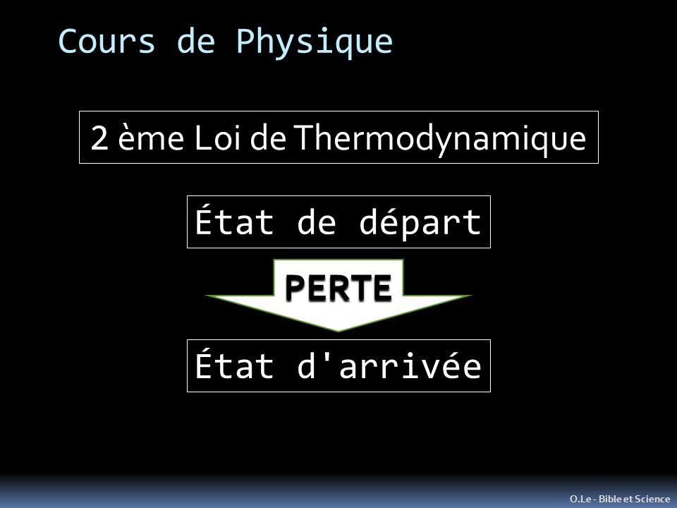 Cours de Physique O.Le - Bible et Science 2 ème Loi de Thermodynamique État de départ État d'arrivée PERTE