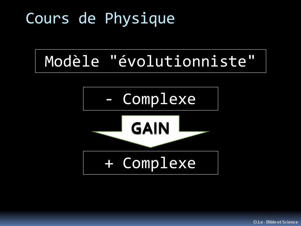 Cours de Physique O.Le - Bible et Science Modèle évolutionniste - Complexe + Complexe GAIN