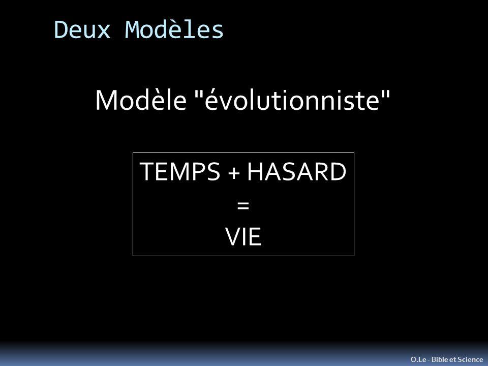 O.Le - Bible et Science Modèle évolutionniste TEMPS + HASARD = VIE Deux Modèles