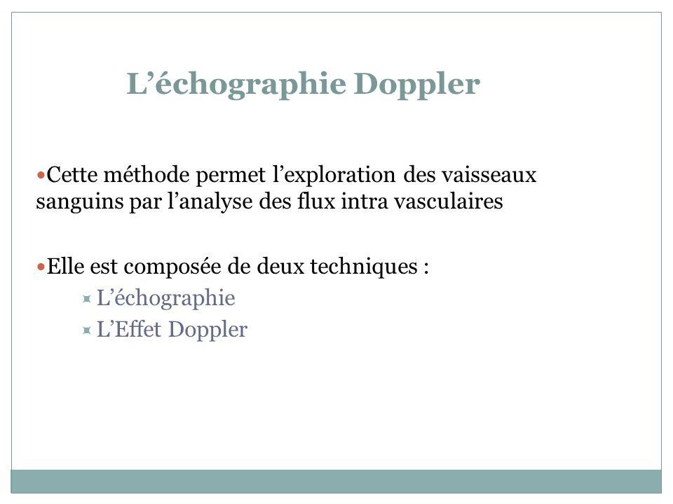 Effet Doppler Définition : variation de la fréquence dun son émis par un élément en mouvement par rapport à une source fixe Exemple : lorsquune voiture se rapproche dun observateur le son quelle émet est plus aigu et lorsquelle sen éloigne elle émet un son plus grave