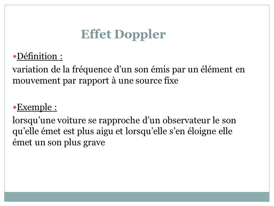 Effet Doppler en imagerie médicale Utilisation dune sonde qui envoie des ultrasons.