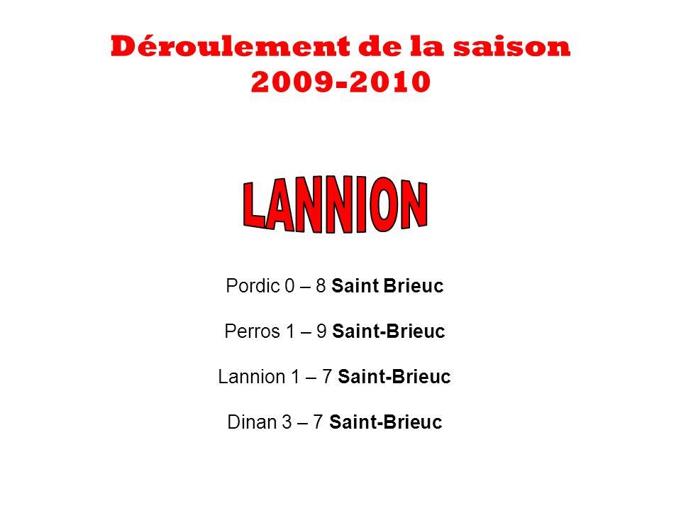 Déroulement de la saison 2009-2010 Pordic 0 – 8 Saint Brieuc Perros 1 – 9 Saint-Brieuc Lannion 1 – 7 Saint-Brieuc Dinan 3 – 7 Saint-Brieuc