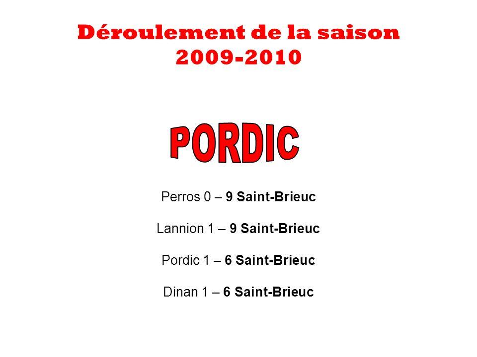 Perros 0 – 9 Saint-Brieuc Lannion 1 – 9 Saint-Brieuc Pordic 1 – 6 Saint-Brieuc Dinan 1 – 6 Saint-Brieuc Déroulement de la saison 2009-2010
