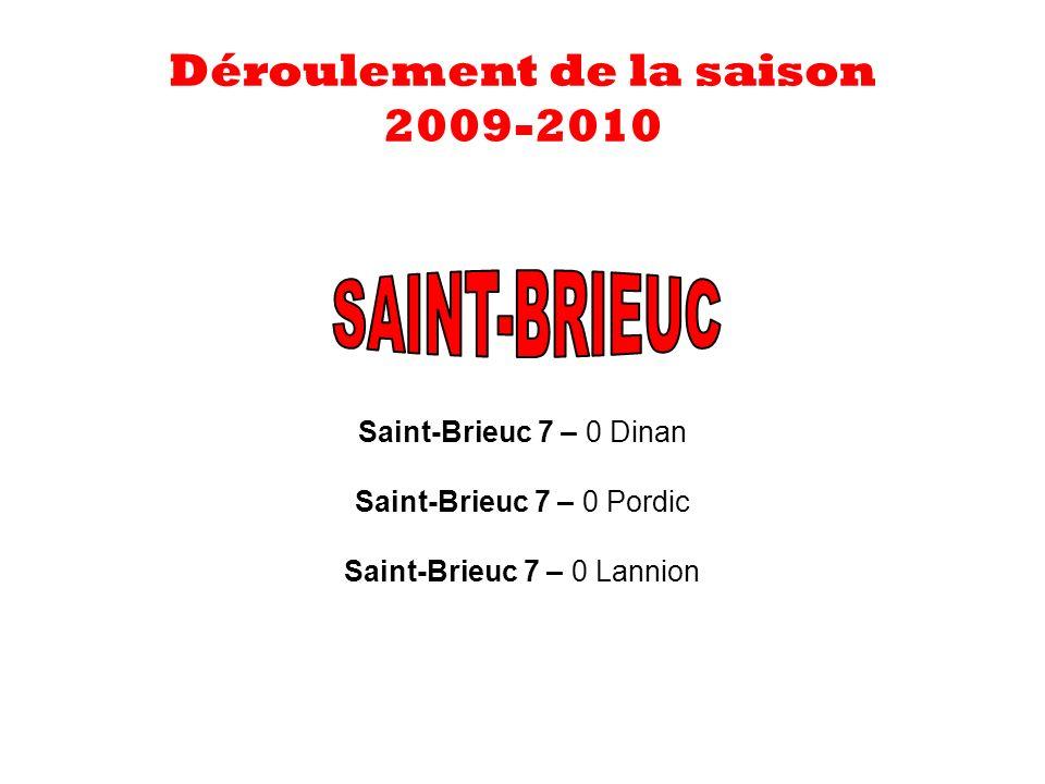 Saint-Brieuc 7 – 0 Dinan Saint-Brieuc 7 – 0 Pordic Saint-Brieuc 7 – 0 Lannion