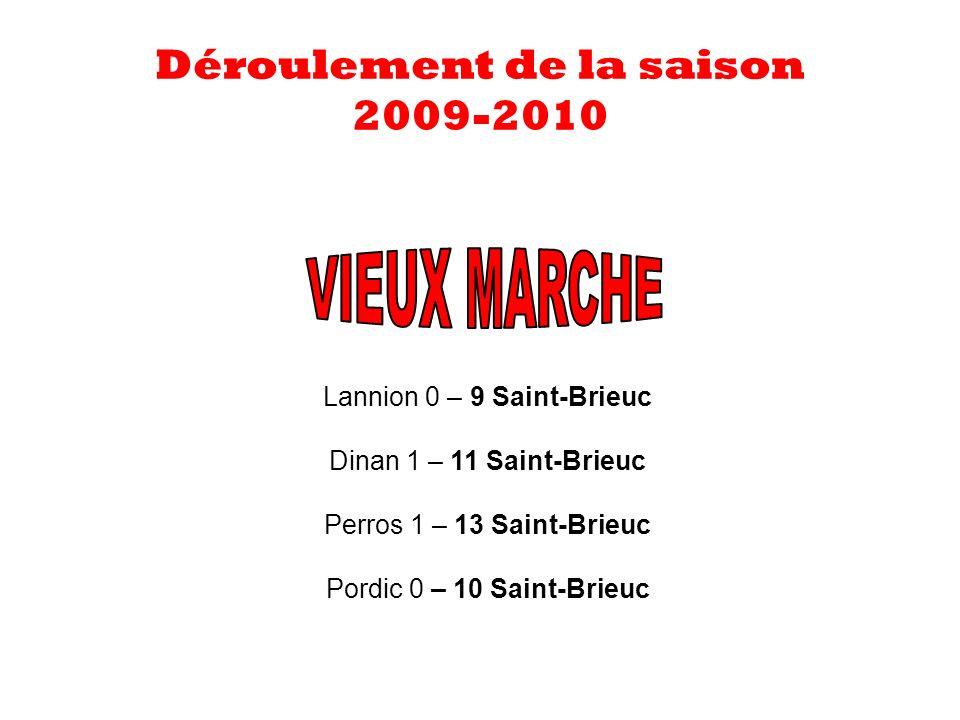 Déroulement de la saison 2009-2010 Lannion 0 – 9 Saint-Brieuc Dinan 1 – 11 Saint-Brieuc Perros 1 – 13 Saint-Brieuc Pordic 0 – 10 Saint-Brieuc