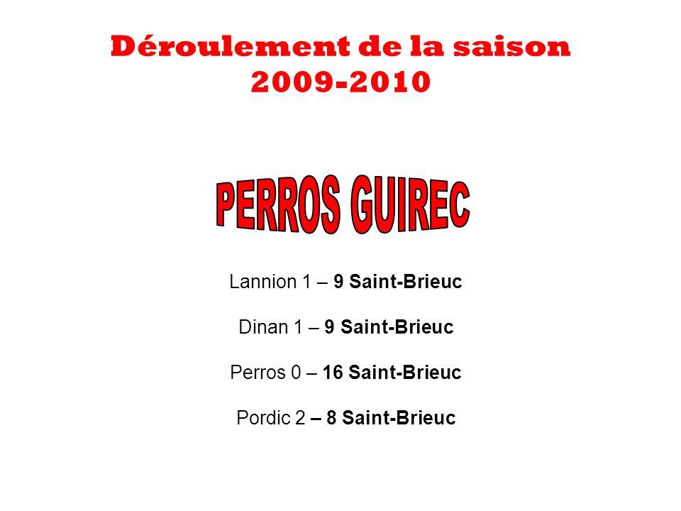Déroulement de la saison 2009-2010 Lannion 1 – 9 Saint-Brieuc Dinan 1 – 9 Saint-Brieuc Perros 0 – 16 Saint-Brieuc Pordic 2 – 8 Saint-Brieuc