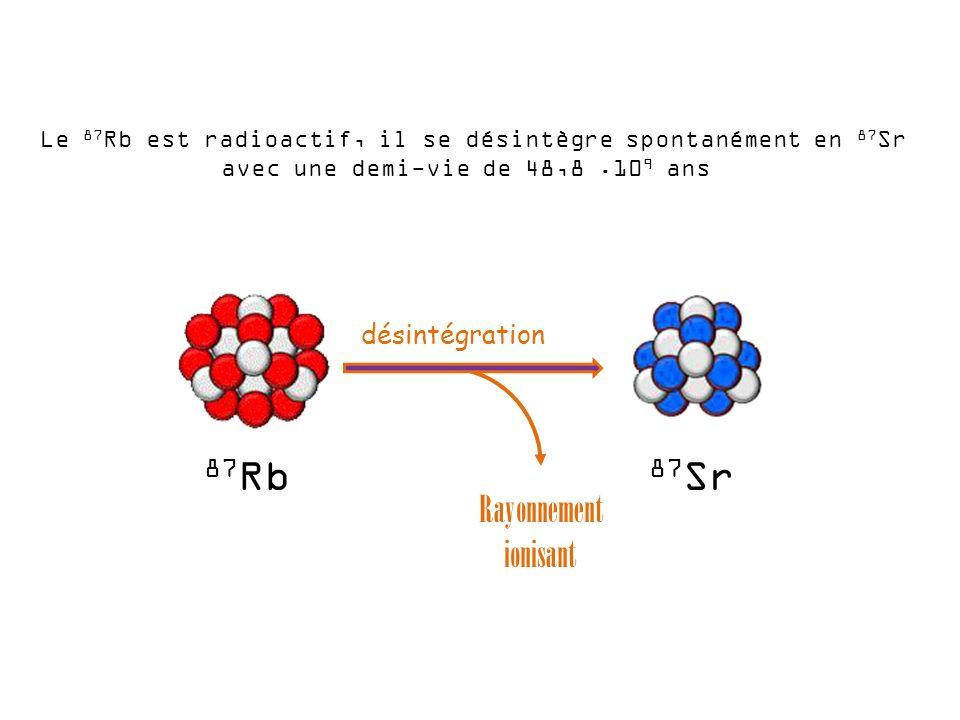 Le 87 Rb est radioactif, il se désintègre spontanément en 87 Sr avec une demi-vie de 48,8.10 9 ans désintégration Rayonnement ionisant 87 Rb 87 Sr