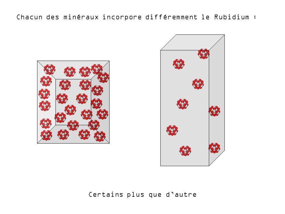 Chacun des minéraux incorpore différemment le Rubidium : Certains plus que dautre