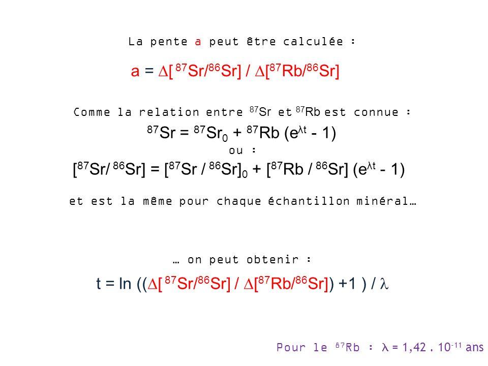 Comme la relation entre 87 Sr et 87 Rb est connue : 87 Sr = 87 Sr 0 + 87 Rb (e λt - 1) [ 87 Sr/ 86 Sr] = [ 87 Sr / 86 Sr] 0 + [ 87 Rb / 86 Sr] (e λt -