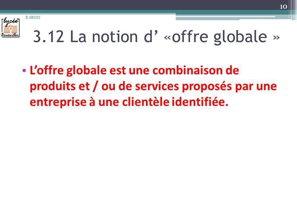 3.12 La notion d «offre globale » Loffre globale est une combinaison de produits et / ou de services proposés par une entreprise à une clientèle ident
