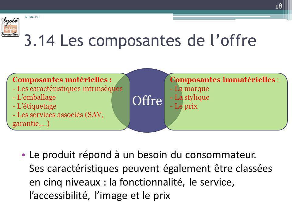 Offre 3.14 Les composantes de loffre Le produit répond à un besoin du consommateur. Ses caractéristiques peuvent également être classées en cinq nivea