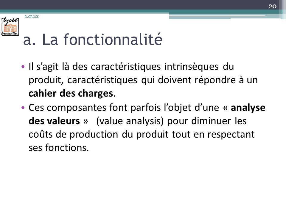 a. La fonctionnalité Il sagit là des caractéristiques intrinsèques du produit, caractéristiques qui doivent répondre à un cahier des charges. Ces comp