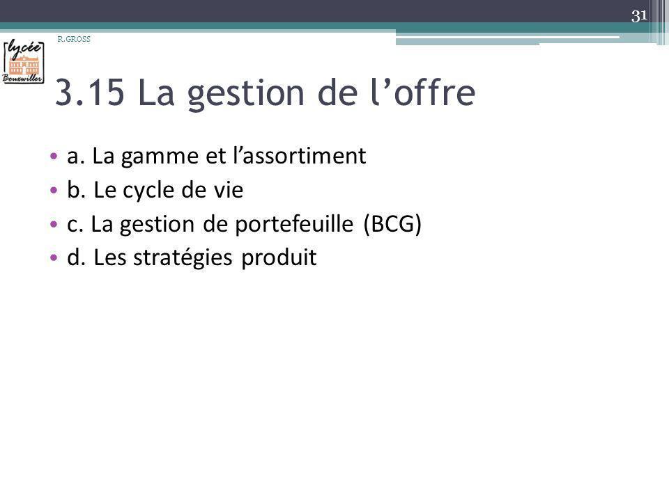 3.15 La gestion de loffre a. La gamme et lassortiment b. Le cycle de vie c. La gestion de portefeuille (BCG) d. Les stratégies produit R.GROSS 31