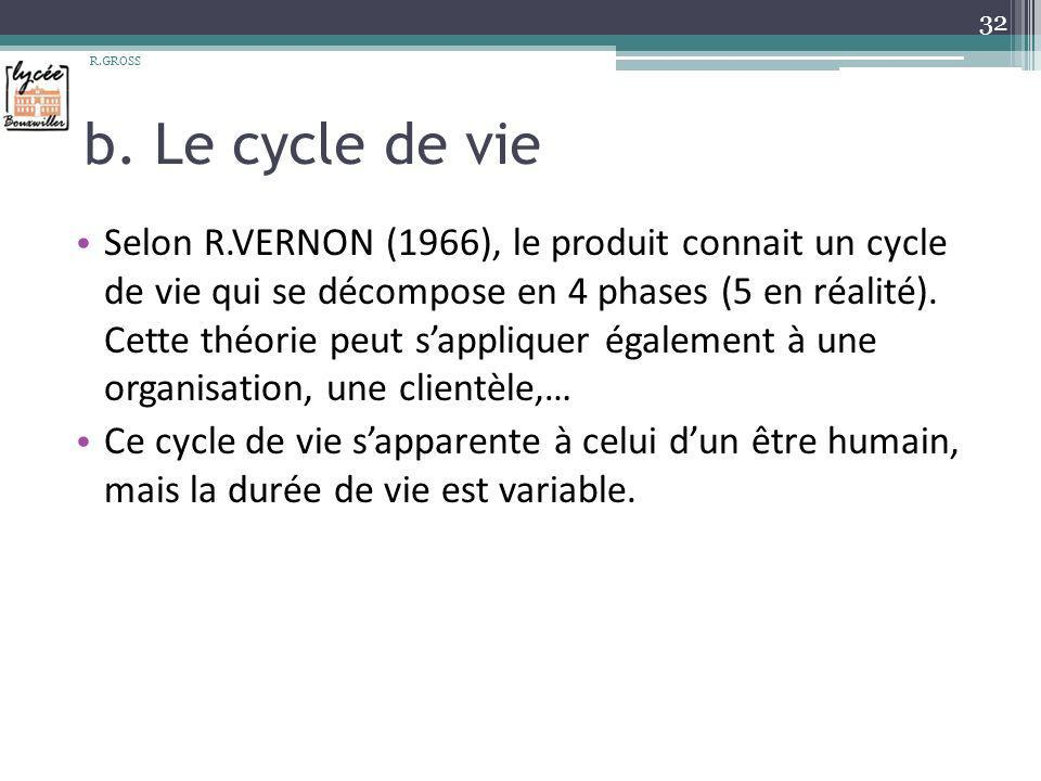 b. Le cycle de vie Selon R.VERNON (1966), le produit connait un cycle de vie qui se décompose en 4 phases (5 en réalité). Cette théorie peut sapplique