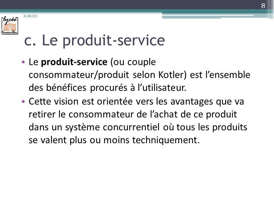 c. Le produit-service Le produit-service (ou couple consommateur/produit selon Kotler) est lensemble des bénéfices procurés à lutilisateur. Cette visi