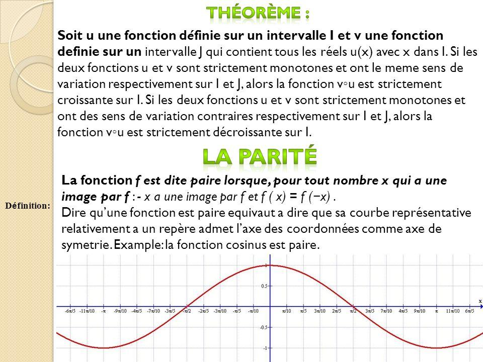 Soit u une fonction définie sur un intervalle I et v une fonction definie sur un intervalle J qui contient tous les réels u(x) avec x dans I. Si les d