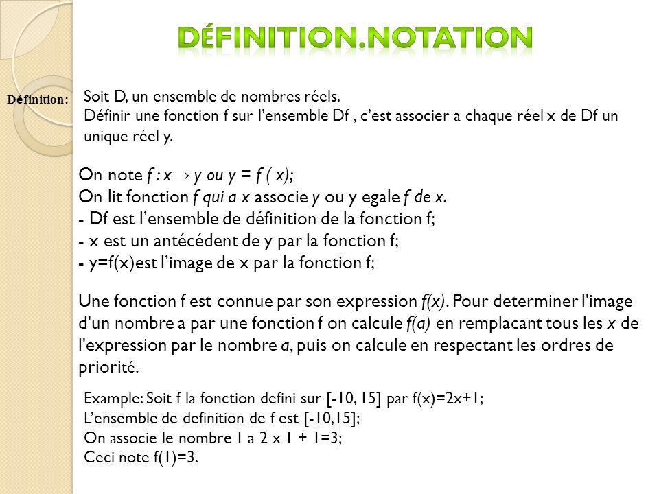 D é finition: Une fonction f est connue par son expression f(x). Pour determiner l'image d'un nombre a par une fonction f on calcule f(a) en remplacan