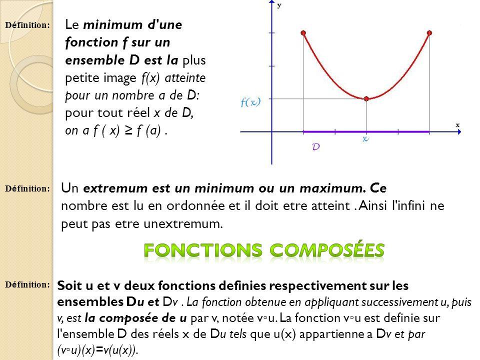 Le minimum d'une fonction f sur un ensemble D est la plus petite image f(x) atteinte pour un nombre a de D: pour tout réel x de D, on a f ( x) f (a).
