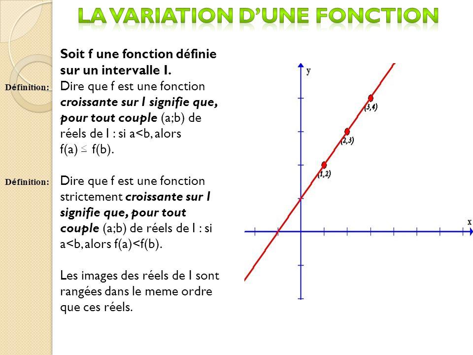 Soit f une fonction d é finie sur un intervalle I. Dire que f est une fonction croissante sur I signifie que, pour tout couple (a;b) de réels de I : s