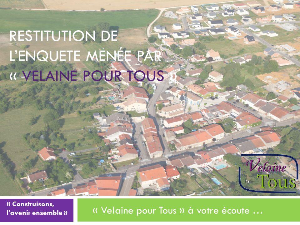 RESTITUTION DE LENQUETE MENÉE PAR « VELAINE POUR TOUS » « Velaine pour Tous » à votre écoute … « Construisons, lavenir ensemble »
