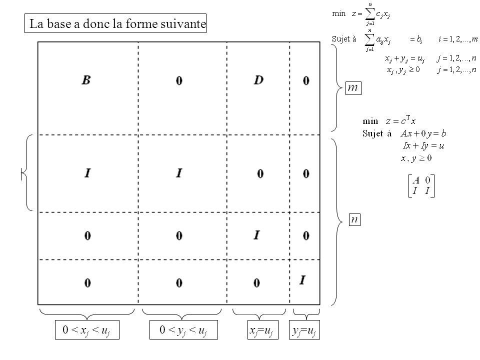 La base a donc la forme suivante 0 < x j < u j 0 < y j < u j xj=ujxj=uj yj=ujyj=uj