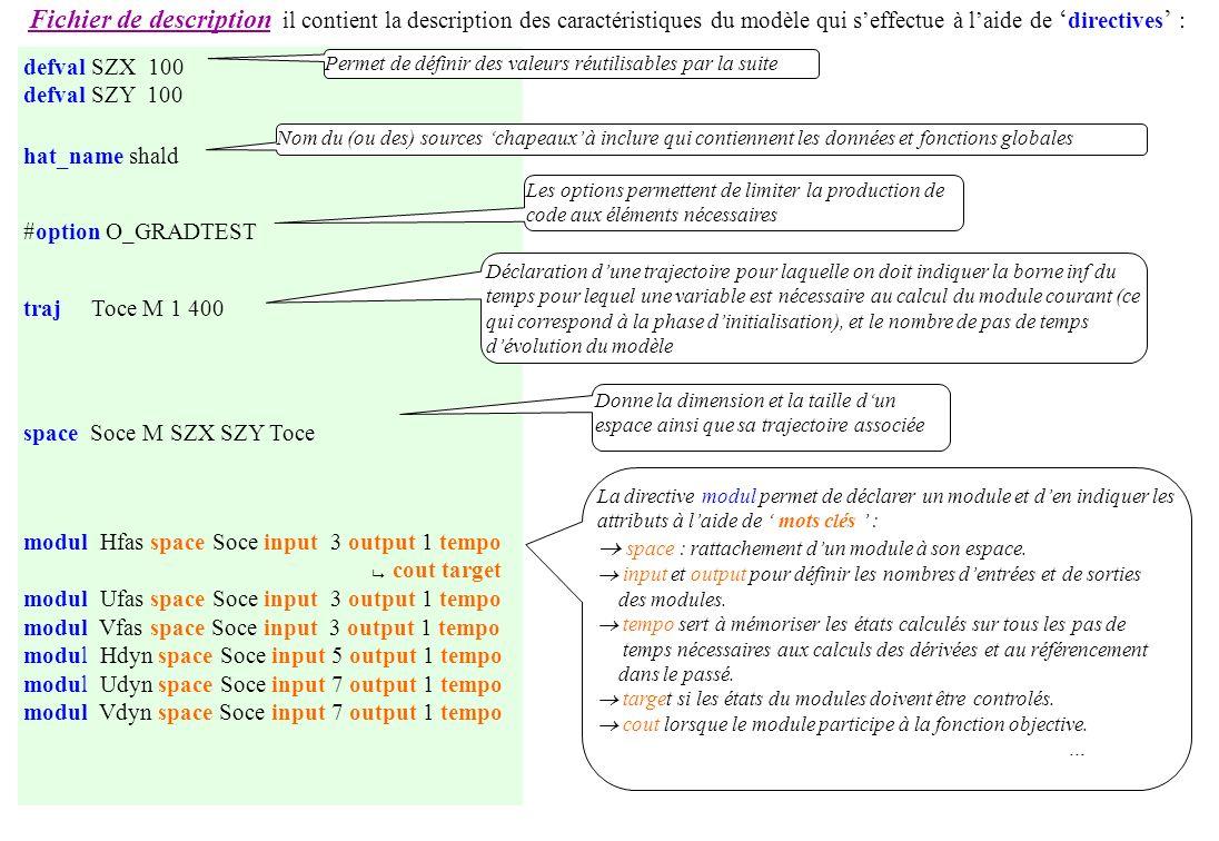 Fichier de description il contient la description des caractéristiques du modèle qui seffectue à laide de directives : defval SZX 100 defval SZY 100 hat_name shald #option O_GRADTEST traj Toce M 1 400 space Soce M SZX SZY Toce modul Hfas space Soce input 3 output 1 tempo cout target modul Ufas space Soce input 3 output 1 tempo modul Vfas space Soce input 3 output 1 tempo modul Hdyn space Soce input 5 output 1 tempo modul Udyn space Soce input 7 output 1 tempo modul Vdyn space Soce input 7 output 1 tempo Permet de définir des valeurs réutilisables par la suite Nom du (ou des) sources chapeaux à inclure qui contiennent les données et fonctions globales Les options permettent de limiter la production de code aux éléments nécessaires Déclaration dune trajectoire pour laquelle on doit indiquer la borne inf du temps pour lequel une variable est nécessaire au calcul du module courant (ce qui correspond à la phase dinitialisation), et le nombre de pas de temps dévolution du modèle La directive modul permet de déclarer un module et den indiquer les attributs à laide de mots clés : space : rattachement dun module à son espace.