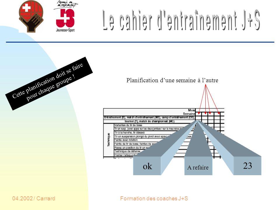 04.2002 / CarrardFormation des coaches J+S Planification dune semaine à lautre Cette planification doit se faire pour chaque groupe .