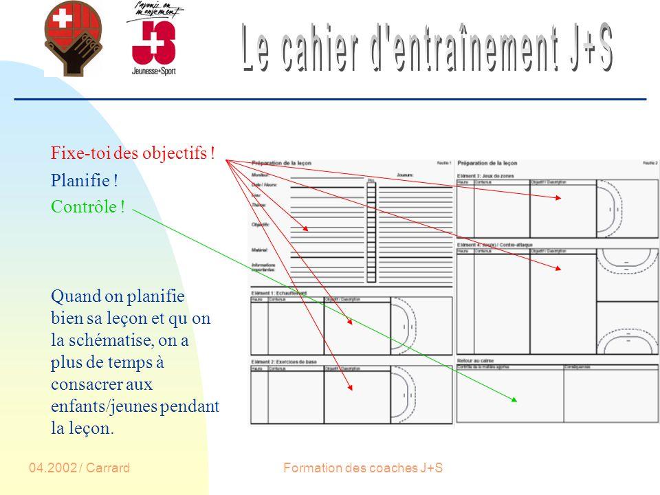 04.2002 / CarrardFormation des coaches J+S Fixe-toi des objectifs .