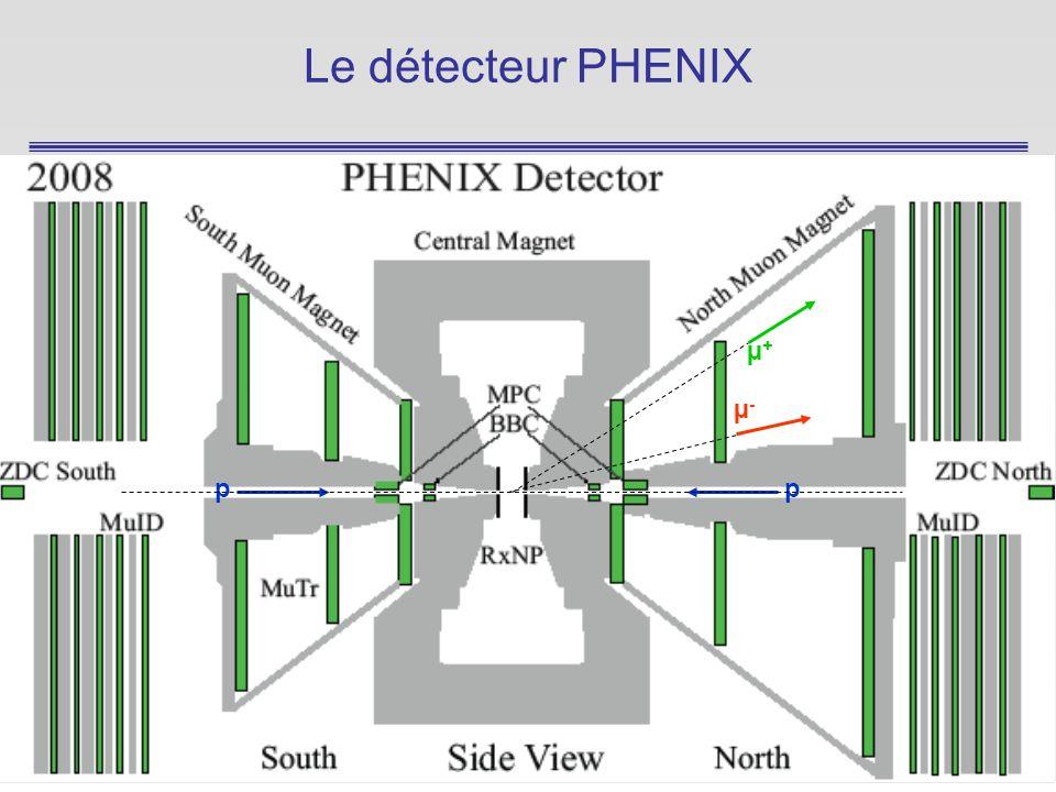 10 Le détecteur PHENIX pp µ+µ+ µ-µ-