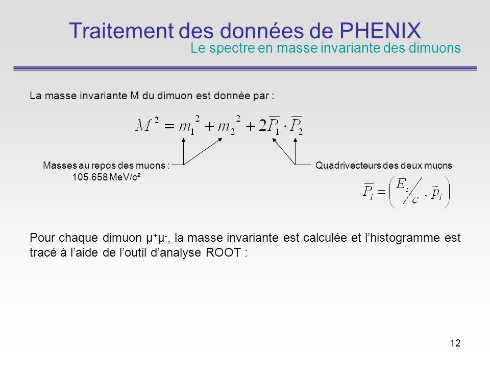 12 Traitement des données de PHENIX La masse invariante M du dimuon est donnée par : Pour chaque dimuon µ + µ -, la masse invariante est calculée et lhistogramme est tracé à laide de loutil danalyse ROOT : Le spectre en masse invariante des dimuons Quadrivecteurs des deux muonsMasses au repos des muons : 105.658 MeV/c²