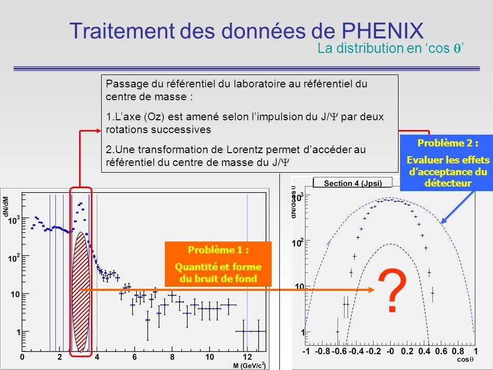 14 Traitement des données de PHENIX La distribution en cos Passage du référentiel du laboratoire au référentiel du centre de masse : 1.Laxe (Oz) est amené selon limpulsion du J/ par deux rotations successives 2.Une transformation de Lorentz permet daccéder au référentiel du centre de masse du J/ Problème 1 : Quantité et forme du bruit de fond .