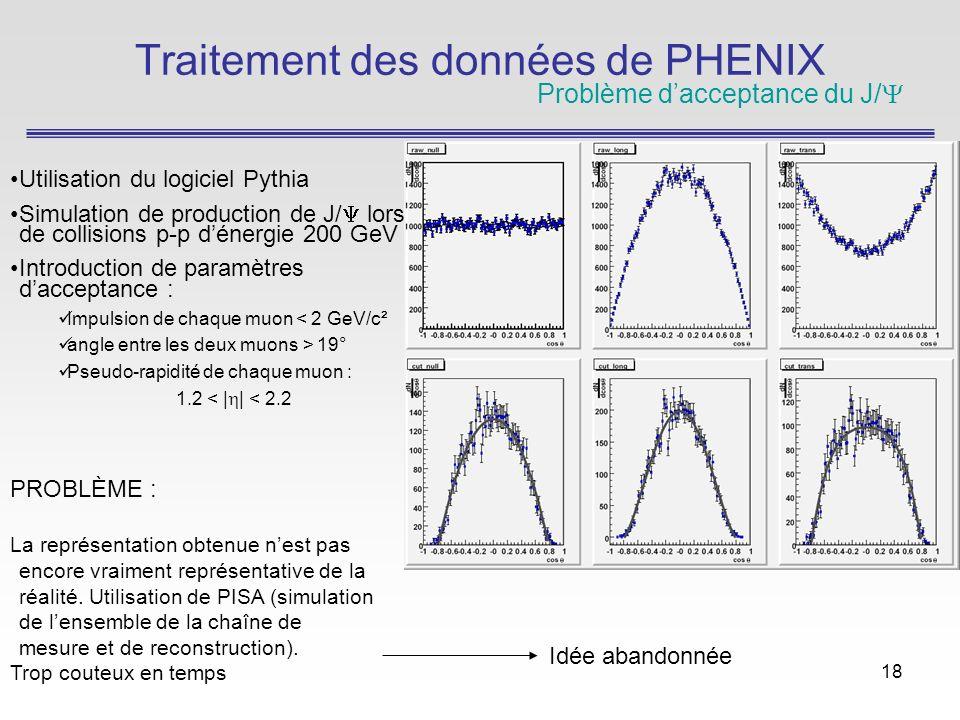 18 Traitement des données de PHENIX Problème dacceptance du J/ Utilisation du logiciel Pythia Simulation de production de J/ lors de collisions p-p dénergie 200 GeV Introduction de paramètres dacceptance : Impulsion de chaque muon < 2 GeV/c² angle entre les deux muons > 19° Pseudo-rapidité de chaque muon : 1.2 < | | < 2.2 PROBLÈME : La représentation obtenue nest pas encore vraiment représentative de la réalité.