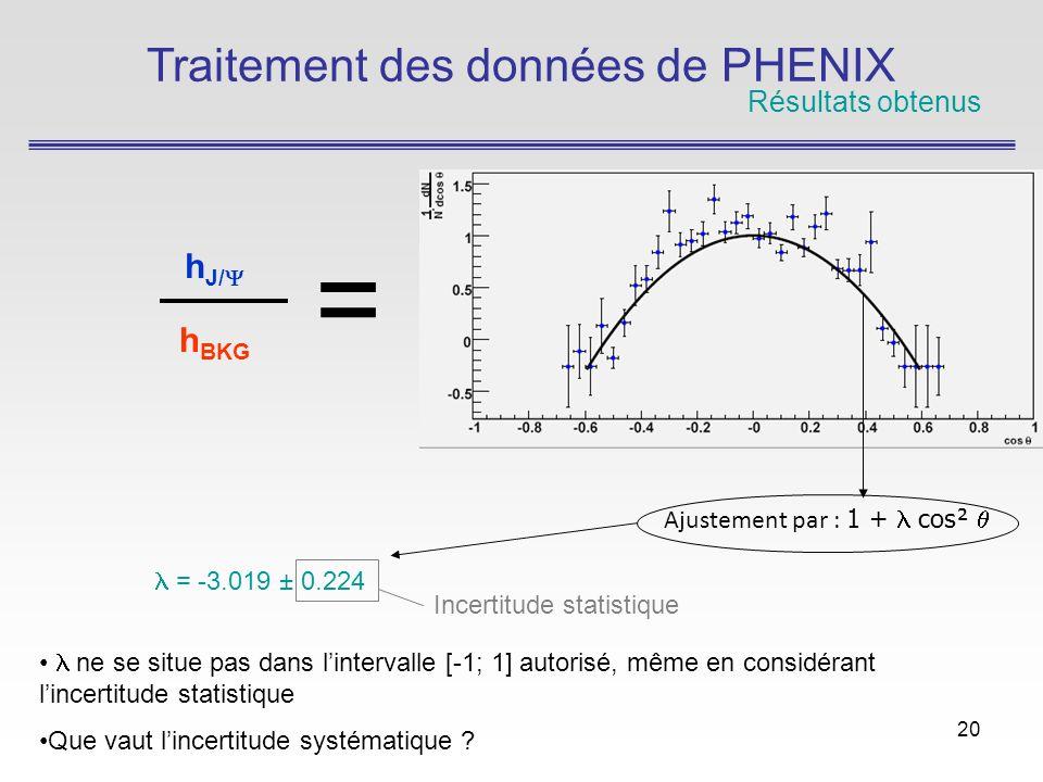 20 Traitement des données de PHENIX Résultats obtenus h J/ h BKG = = -3.019 ± 0.224 Incertitude statistique ne se situe pas dans lintervalle [-1; 1] autorisé, même en considérant lincertitude statistique Que vaut lincertitude systématique .