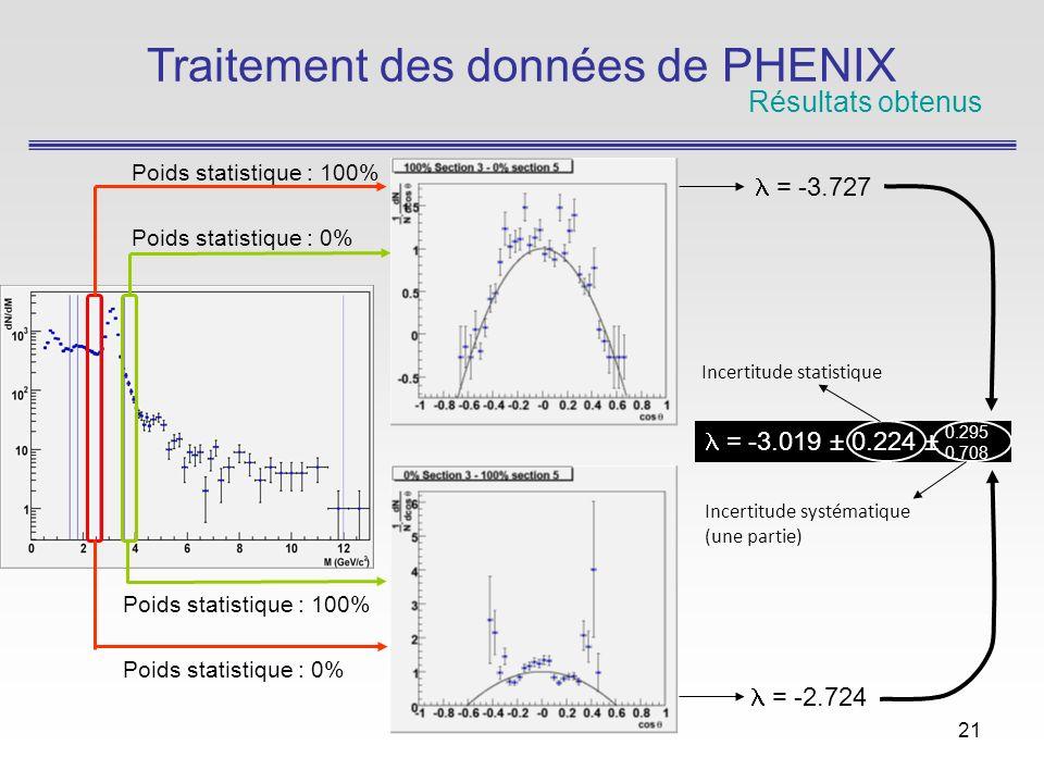 21 Traitement des données de PHENIX Résultats obtenus Poids statistique : 100% Poids statistique : 0% Poids statistique : 100% Poids statistique : 0% = -3.727 = -2.724 = -3.019 ± 0.224 ± 0.295 0.708 Incertitude statistique Incertitude systématique (une partie)