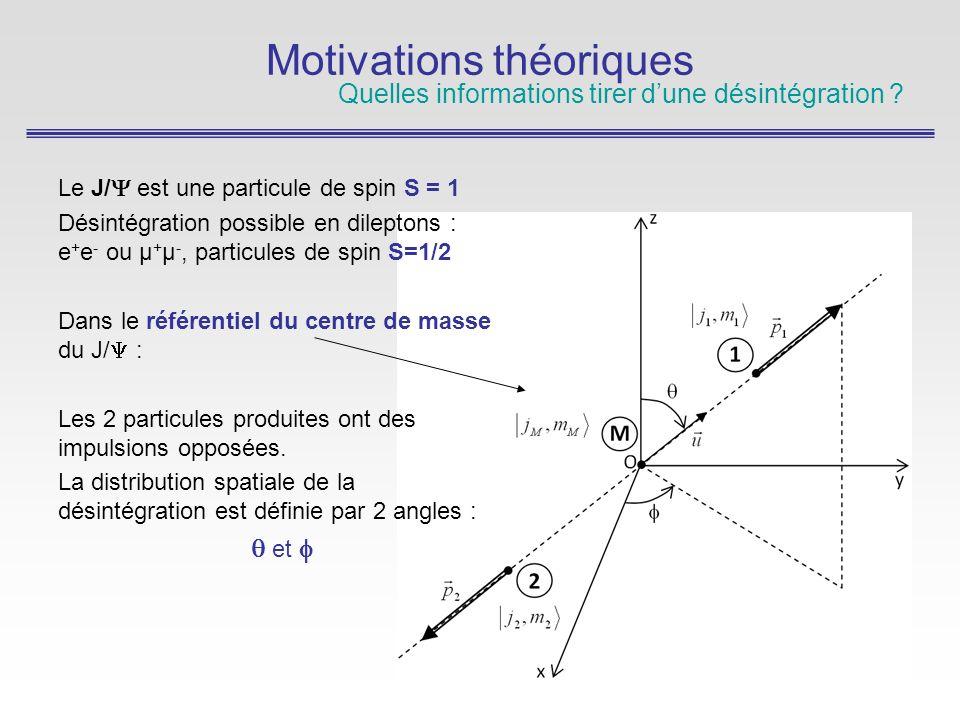 5 Le J/ est une particule de spin S = 1 Désintégration possible en dileptons : e + e - ou µ + µ -, particules de spin S=1/2 Dans le référentiel du centre de masse du J/ : Les 2 particules produites ont des impulsions opposées.