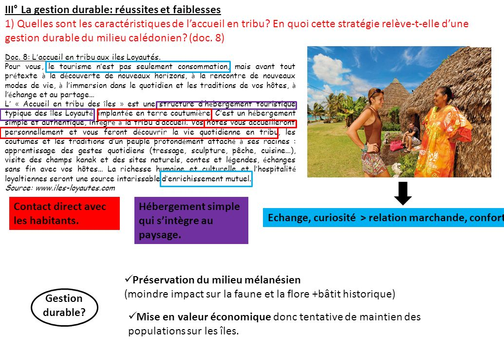 III° La gestion durable: réussites et faiblesses 1) Quelles sont les caractéristiques de laccueil en tribu? En quoi cette stratégie relève-t-elle dune